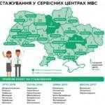 Объявлен график открытия новых сервисцентров МВД в областях