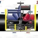 Как изменятся болиды Формулы 1 в 2017 году