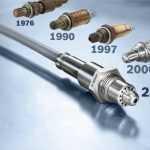 От магнето – до системы впрыска воды: Самые знаковые изобретения Bosch для бензинового двигателя