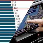 Lexus и Porsche возглавили рейтинг самых надежных автомобилей