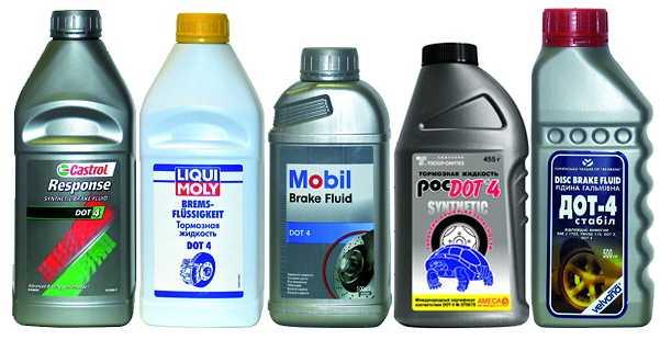 Классификация тормозной жидкости