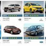 Euro NCAP назвал самые безопасные автомобили 2015 года