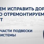 Весенние акции от PEUGEOT для клиентов официальных СТО