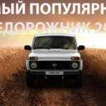 Самые популярные внедорожники в России в начале 2017 года
