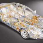 Электронная начинка автомобиля