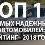 Вот какие автомобильные марки выпускают надежные автомобили