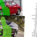 90-дневний рейтинг JD Power: лучший – Genesis, худший – Jaguar