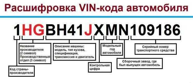расшифровка vin кода