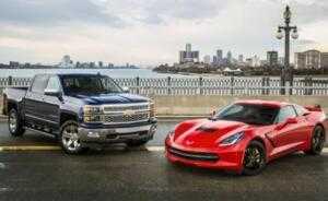лучшие американские автомобили